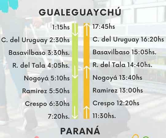 Jovi Bus Parana horarios Paraná a Gualeguaychú